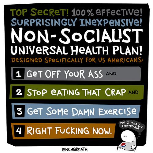 Top Secret Diet