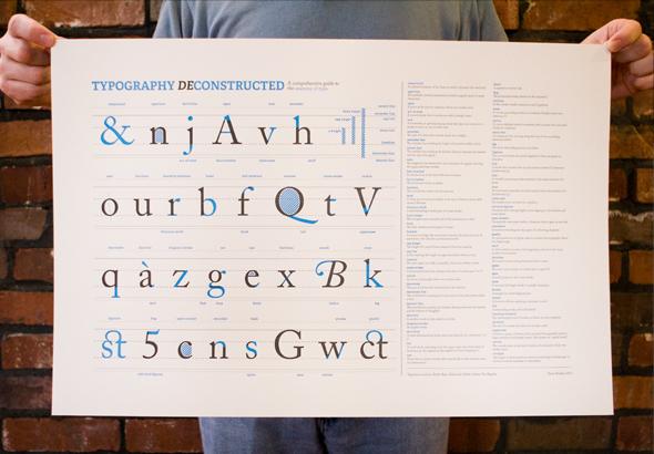 187 typography deconstructed poster big plastic head